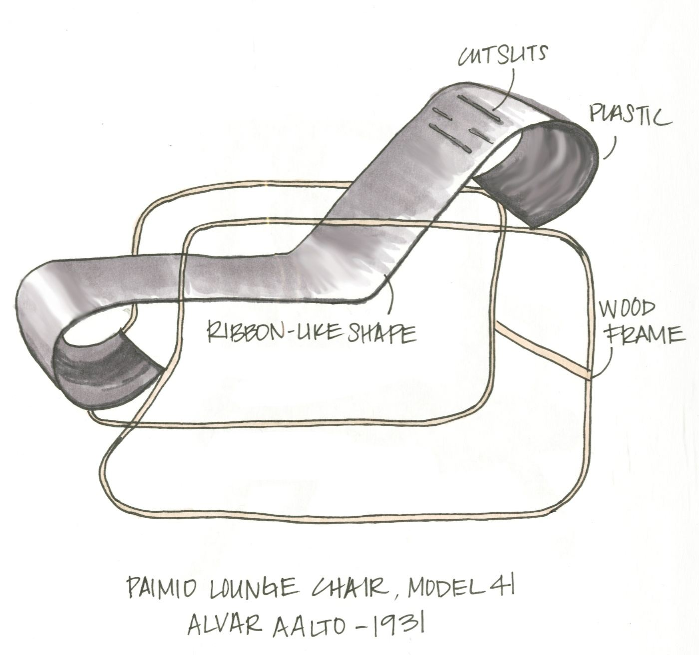 Scandinavian design highlight alvar aalto paimio chair for Sketch furniture online