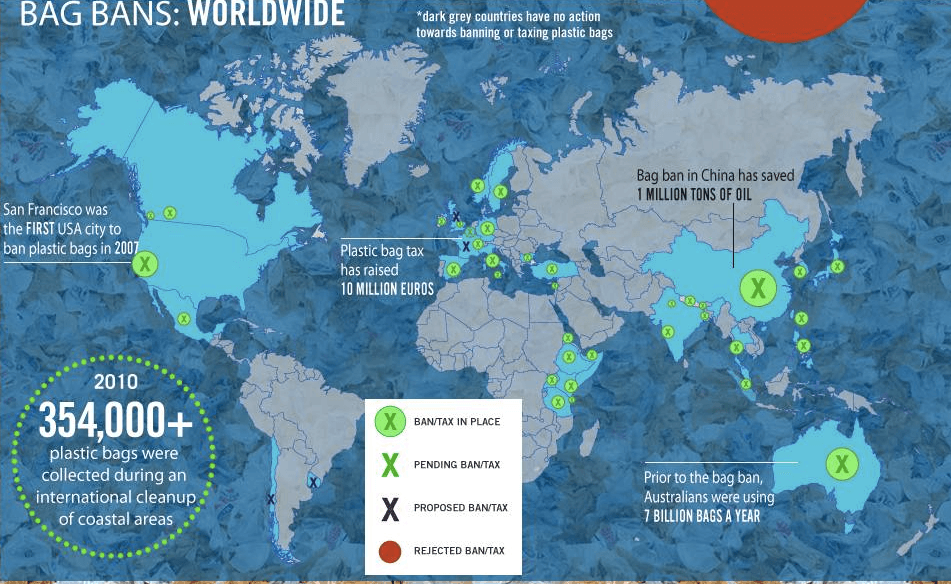 plastic bag bans around the world