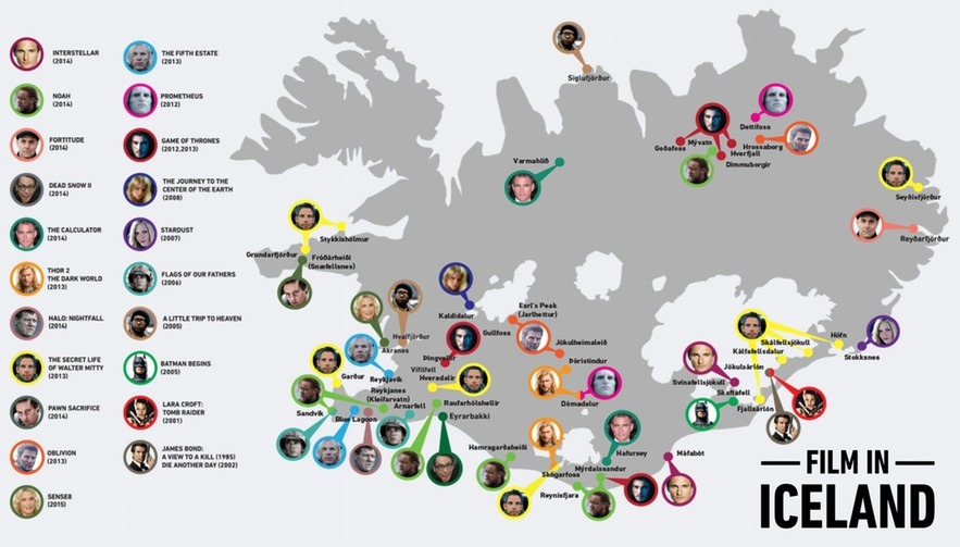 Movies filmed in Iceland